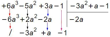 moltiplicazioni-polinomi-passaggi