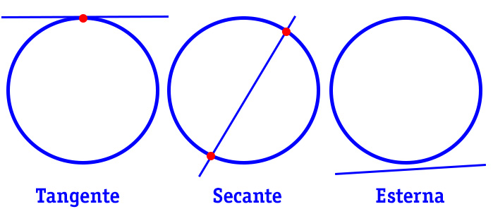 circonferenza-cerchio-formula