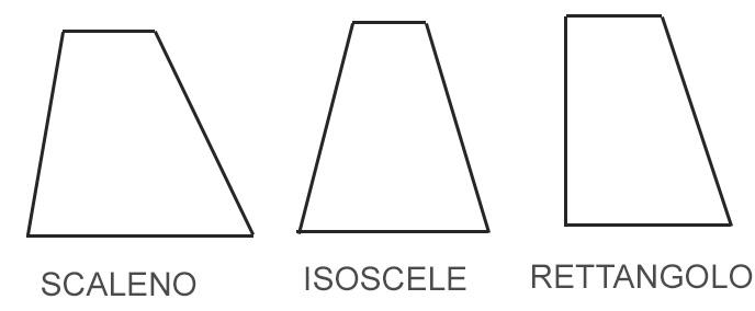 trapezio-formule