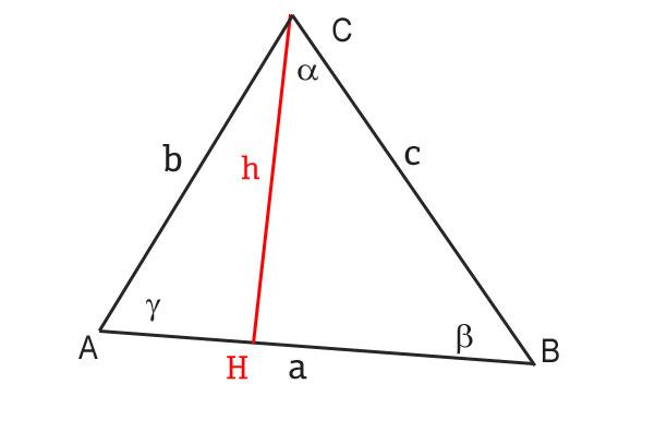 teorema-dei-seni-dimostrazione