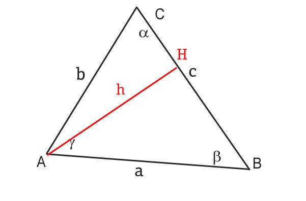 teorema-seni-dimostrazione