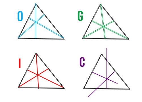 Punti notevoli triangoli